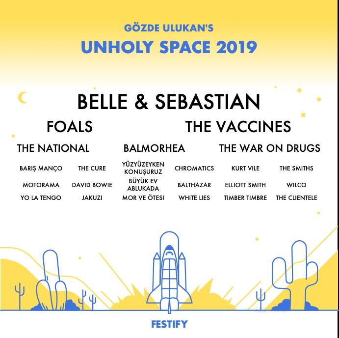 Spotify'da dinlediklerinize göre kendi festival line-up